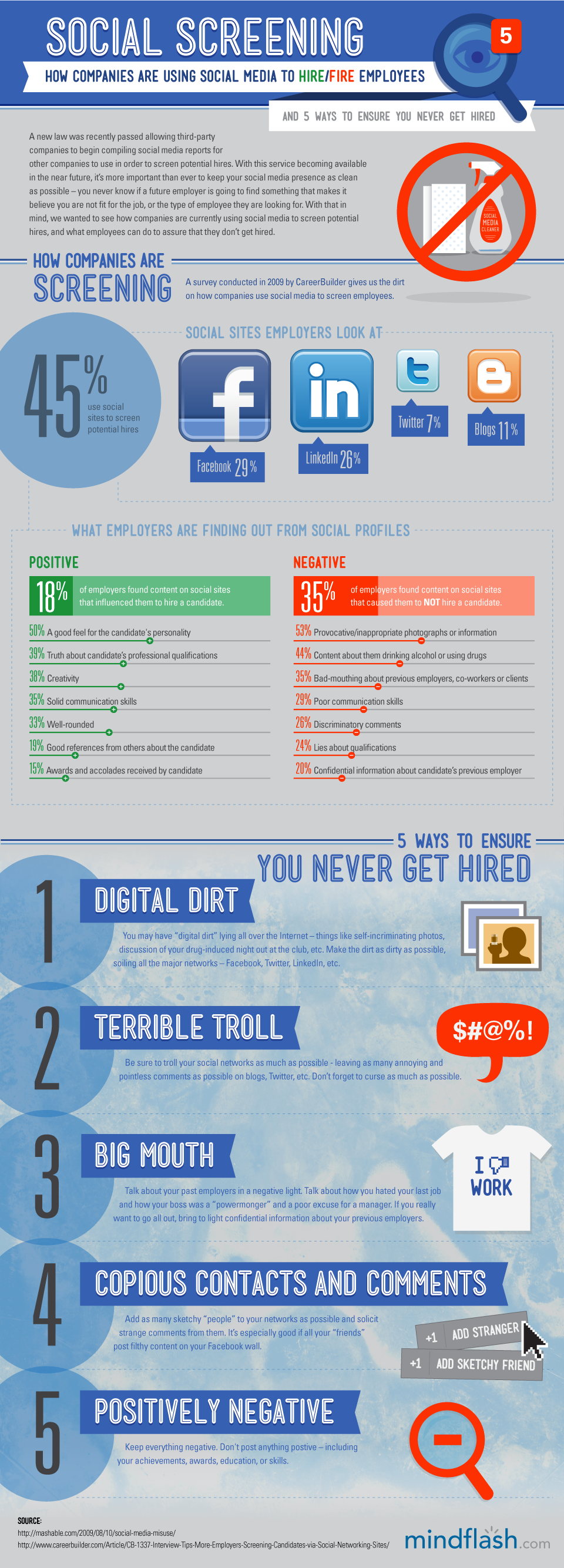 Infographics how to lose a job on Facebook