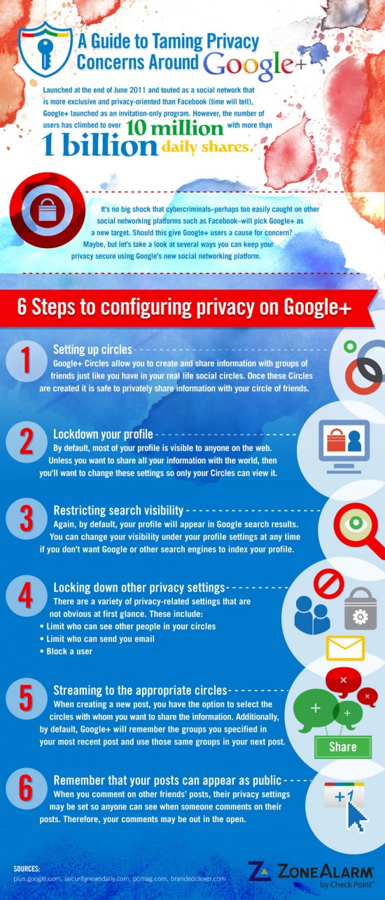 google-plus-privacy