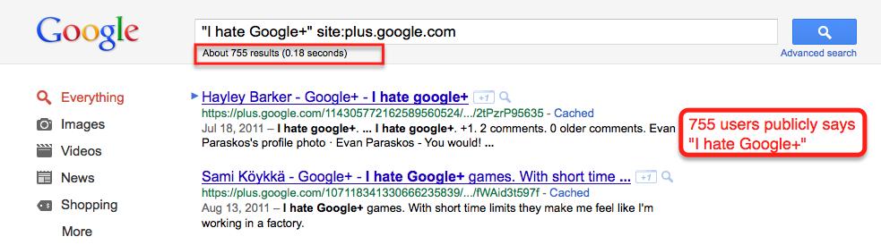 I hate Google+