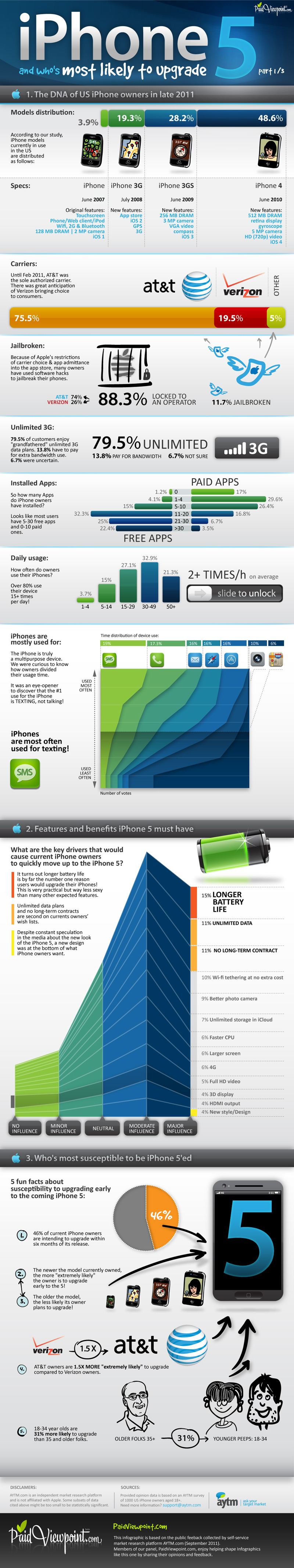 iPhone-5-infographic-part-1