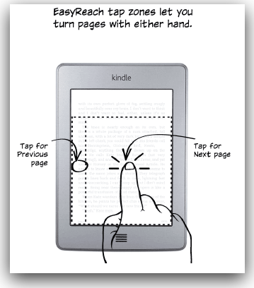 how to turn pages in Kindle