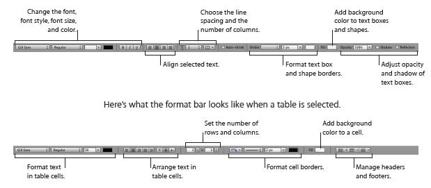 keynote format bar
