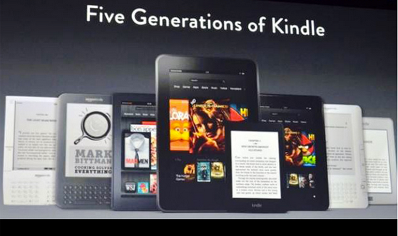 which is the best kindle to buy